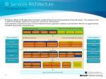 bi services architecture1