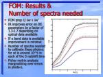 fom results number of spectra needed