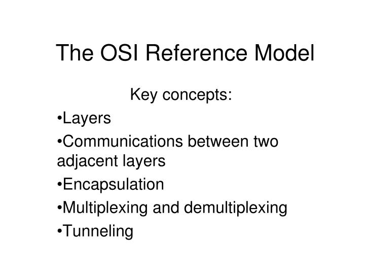 the osi reference model n.