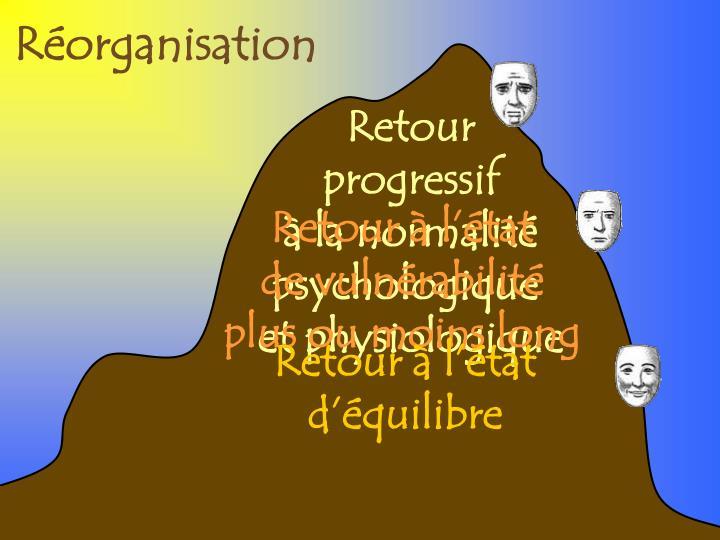 Réorganisation
