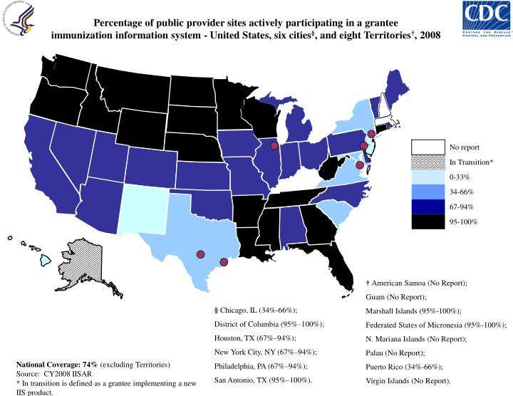 Percentage of public provider sites actively participating in a grantee