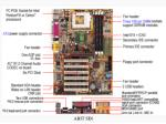 typical parts of a motherboard