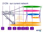 21cn our current network