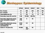 monkeypox epidemiology