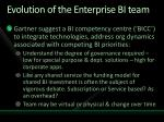evolution of the enterprise bi team
