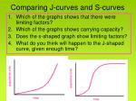 comparing j curves and s curves