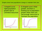 graphs show how populations change or maintain their size