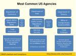 most common us agencies
