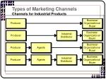 types of marketing channels channels for industrial products