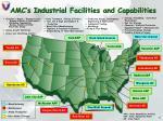amc s industrial facilities and capabilities