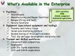 what s available in the enterprise