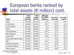 european banks ranked by total assets million cont