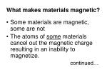 what makes materials magnetic