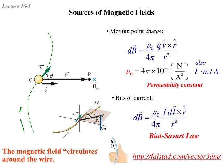 sources of magnetic fields n.