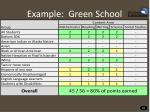 example green school