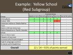 example yellow school red subgroup