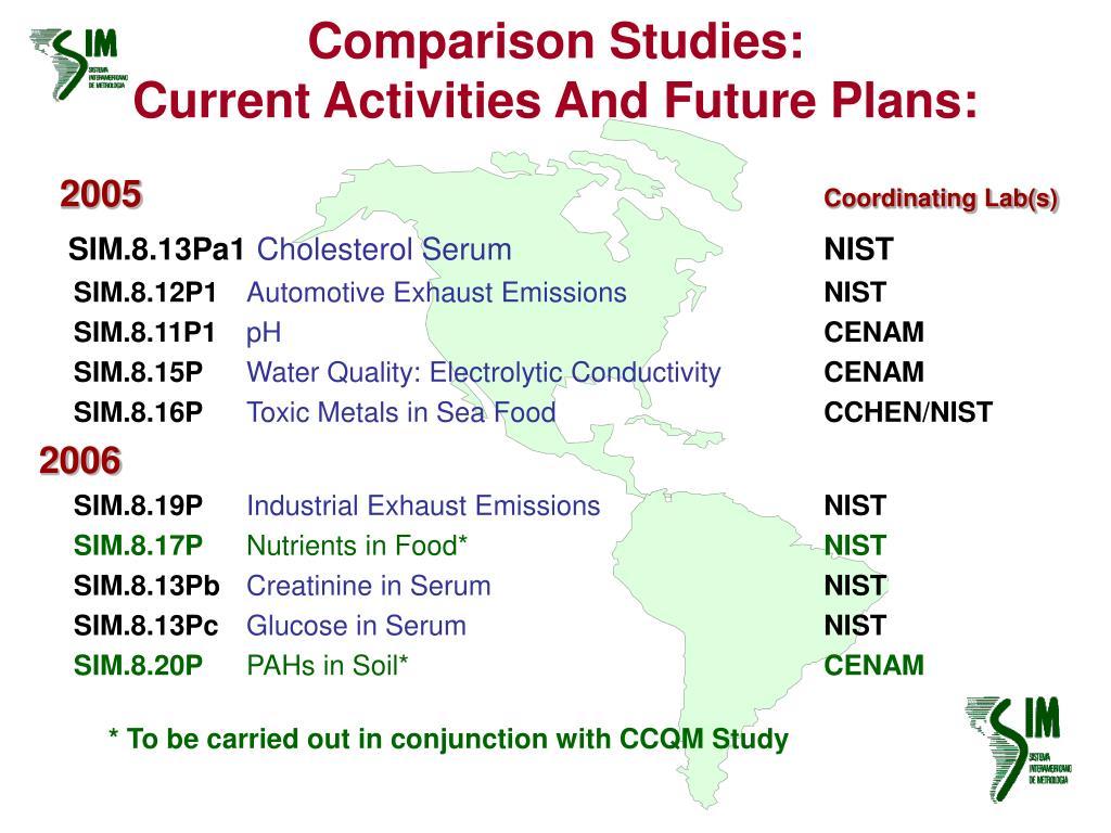 Comparison Studies: