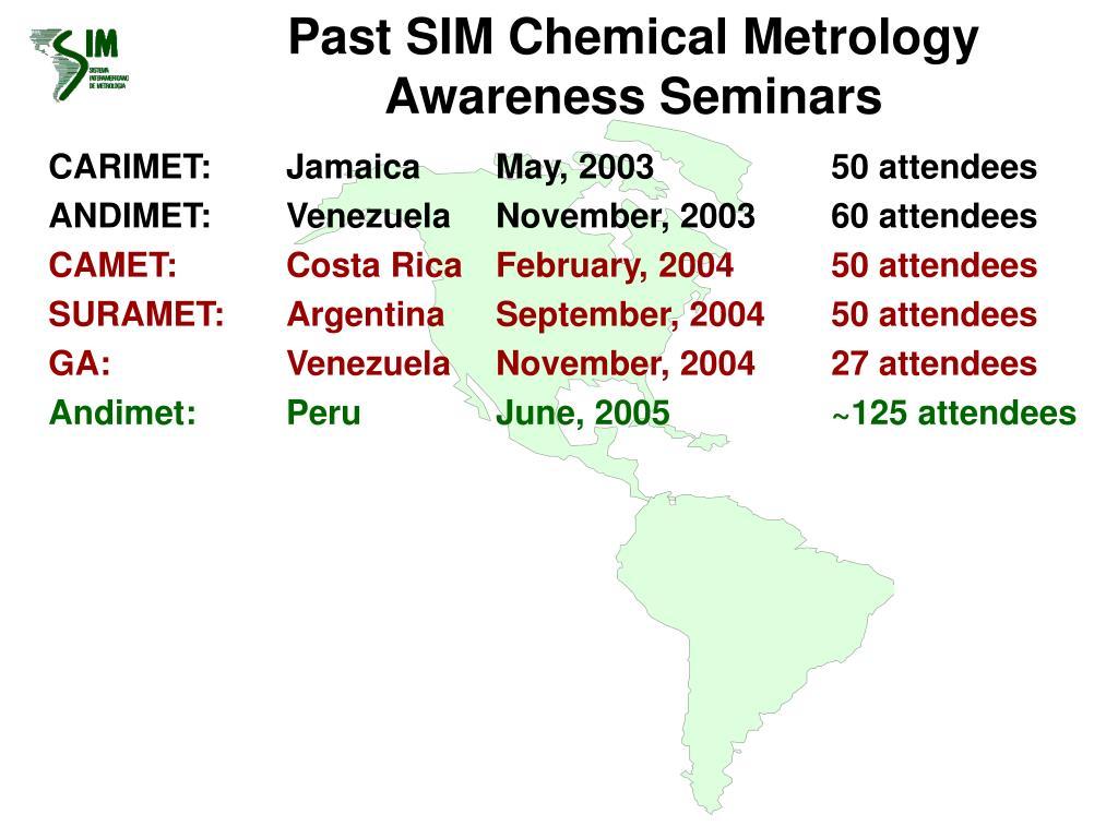 Past SIM Chemical Metrology Awareness Seminars