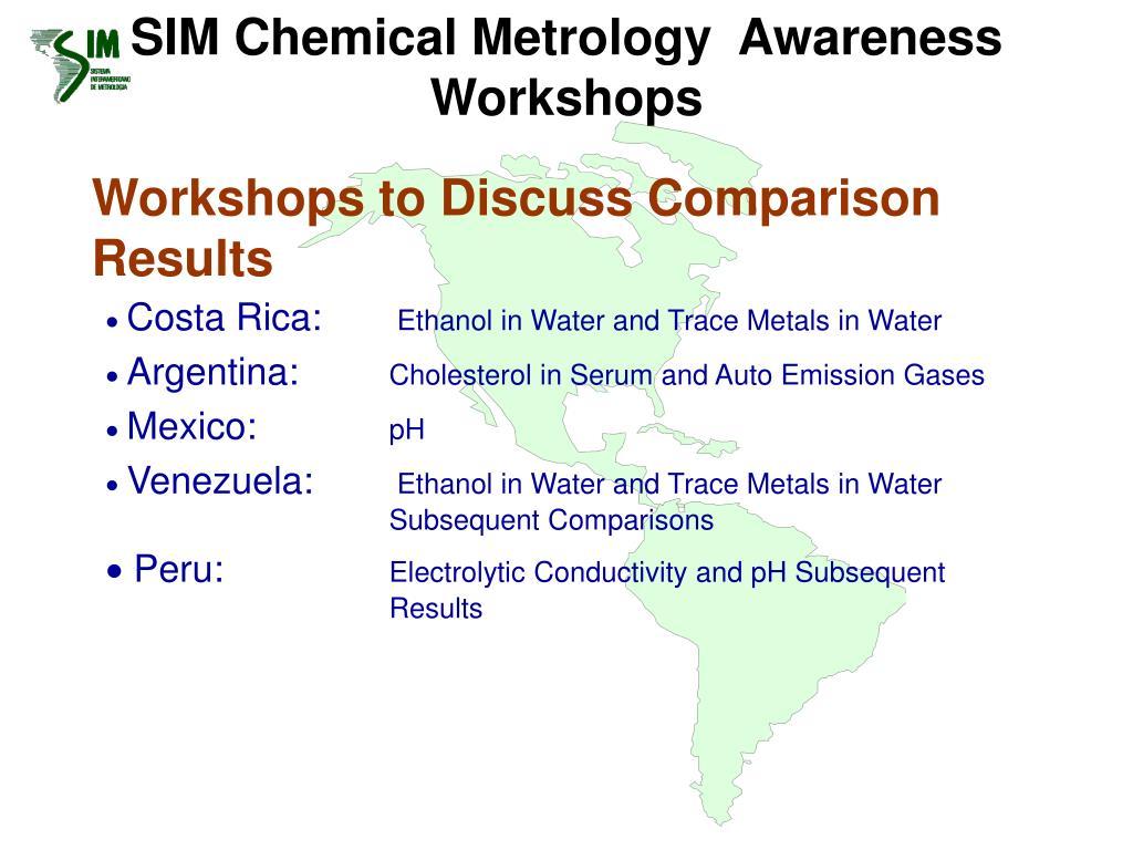 SIM Chemical Metrology  Awareness Workshops