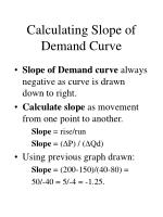 calculating slope of demand curve
