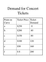 demand for concert tickets