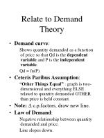 relate to demand theory