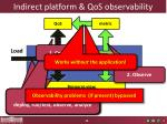 indirect platform qos observability