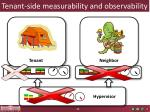 tenant side measurability and observability