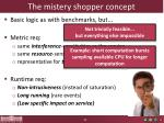 the mistery shopper concept