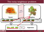 the noisy neighbour problem