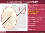 visual analytics causal insight