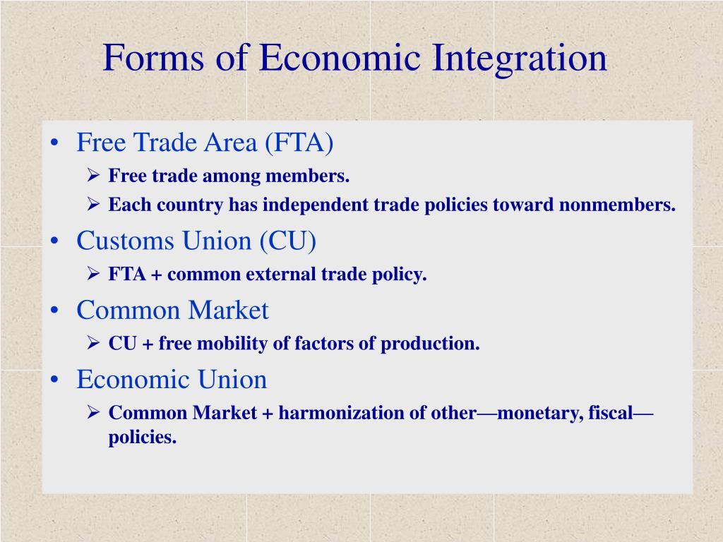 Forms of Economic Integration
