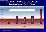comparative ict status teledensity and traffic flows1