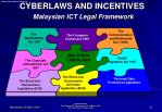 cyberlaws and incentives malaysian ict legal framework
