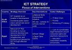 ict strategy focus of interventions