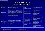 ict strategy focus of interventions1