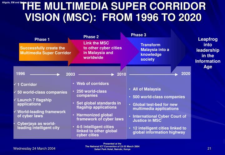 the effects of the introduction of multimedia super corridor msc in boosting internet use in malaysi Malaysia's multimedia super corridor is one example  cycle by boosting internet use to the tipping  the growth of the internet the positive effects of.