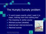 the humpty dumpty problem