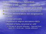 status of religious minorities between 1989 2006 restrictive process based on decree 177 1948