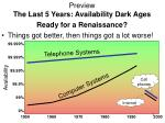 preview the last 5 years availability dark ages ready for a renaissance