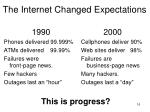 the internet changed expectations