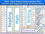 2011 2012 school improvement plan current and expected level of performance