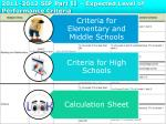 2011 2012 sip part ii expected level of performance criteria