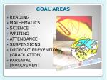 goal areas