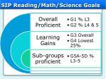 sip reading math science goals