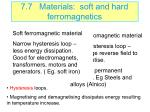 7 7 materials soft and hard ferromagnetics