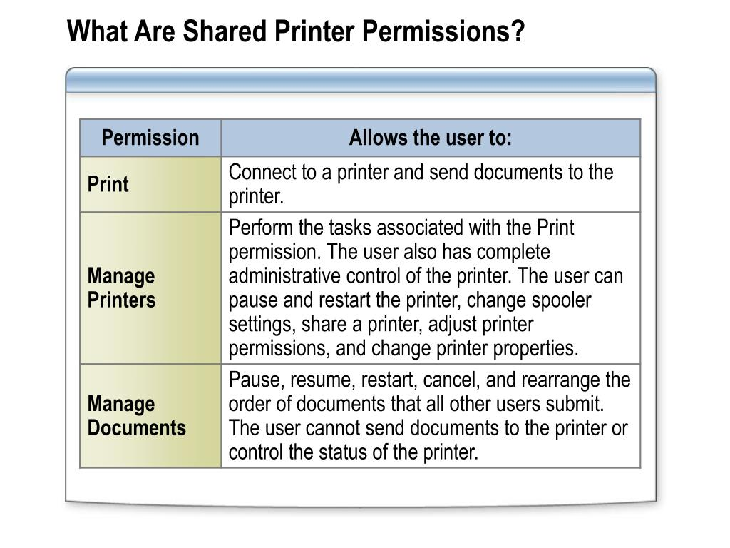 What Are Shared Printer Permissions?