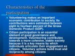 characteristics of the participation1