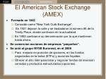 el american stock exchange amex