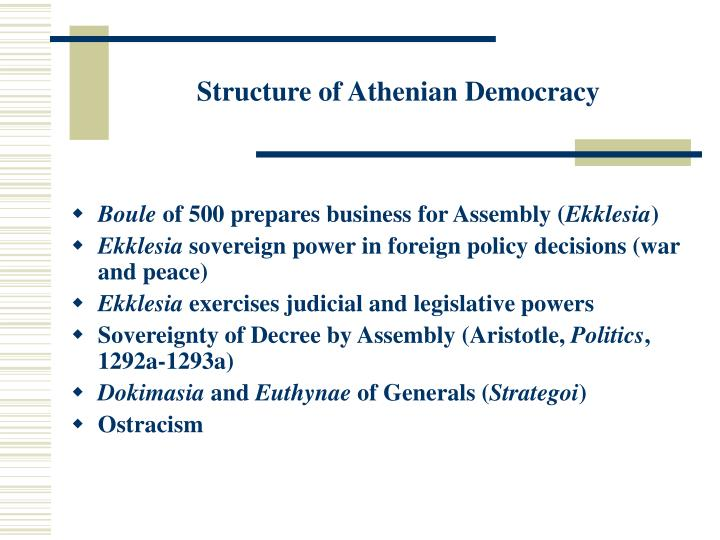 Structure of Athenian Democracy